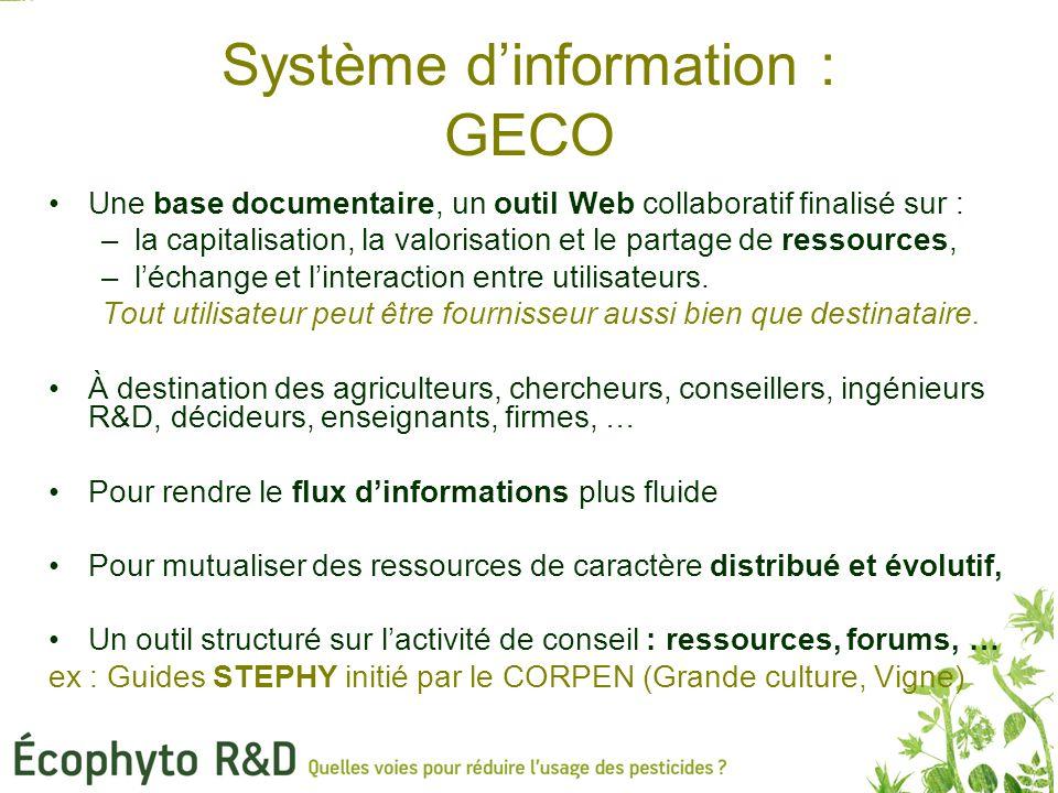 Système d'information : GECO Une base documentaire, un outil Web collaboratif finalisé sur : –la capitalisation, la valorisation et le partage de ressources, –l'échange et l'interaction entre utilisateurs.