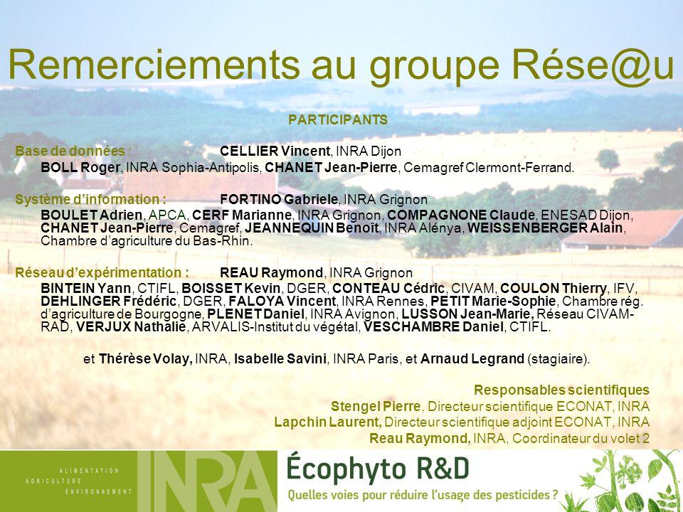 Remerciements au groupe Rése@u PARTICIPANTS Base de données : CELLIER Vincent, INRA Dijon BOLL Roger, INRA Sophia-Antipolis, CHANET Jean-Pierre, Cemagref Clermont-Ferrand.