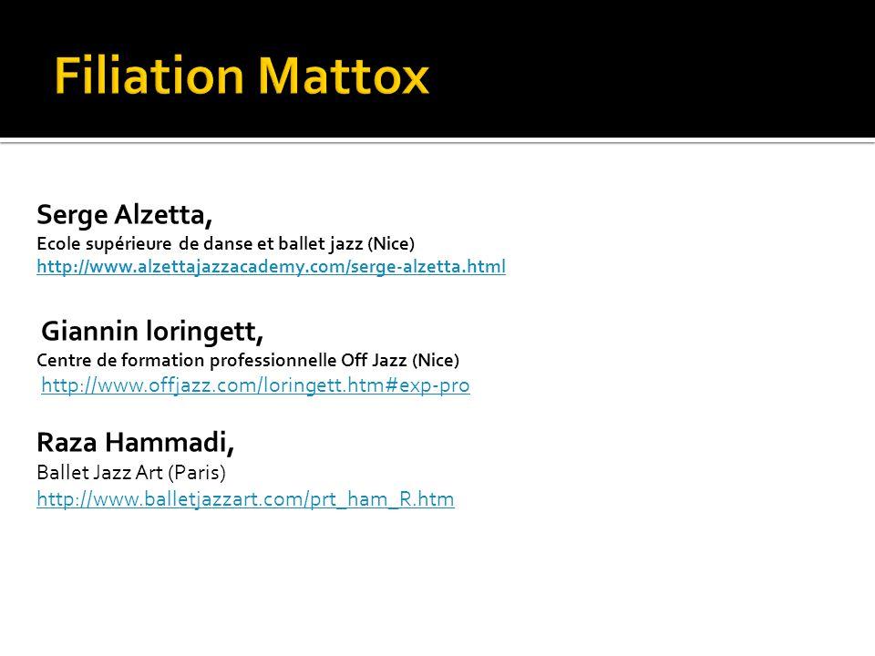 Serge Alzetta, Ecole supérieure de danse et ballet jazz (Nice) http://www.alzettajazzacademy.com/serge-alzetta.html Giannin loringett, Centre de forma