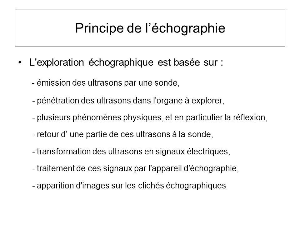 Principe de l'échographie L'exploration échographique est basée sur : - émission des ultrasons par une sonde, - pénétration des ultrasons dans l'organ