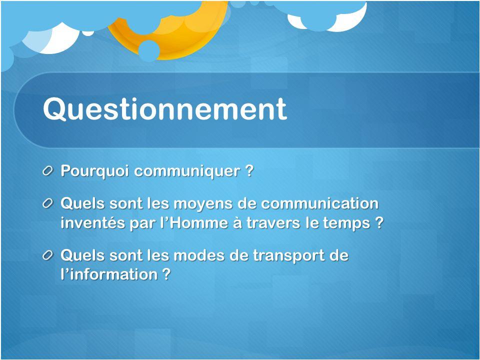 Questionnement Pourquoi communiquer ? Quels sont les moyens de communication inventés par l'Homme à travers le temps ? Quels sont les modes de transpo