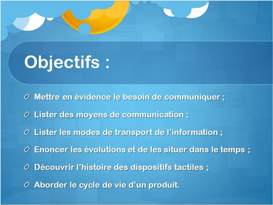 Objectifs : Mettre en évidence le besoin de communiquer ; Lister des moyens de communication ; Lister les modes de transport de l'information ; Enonce