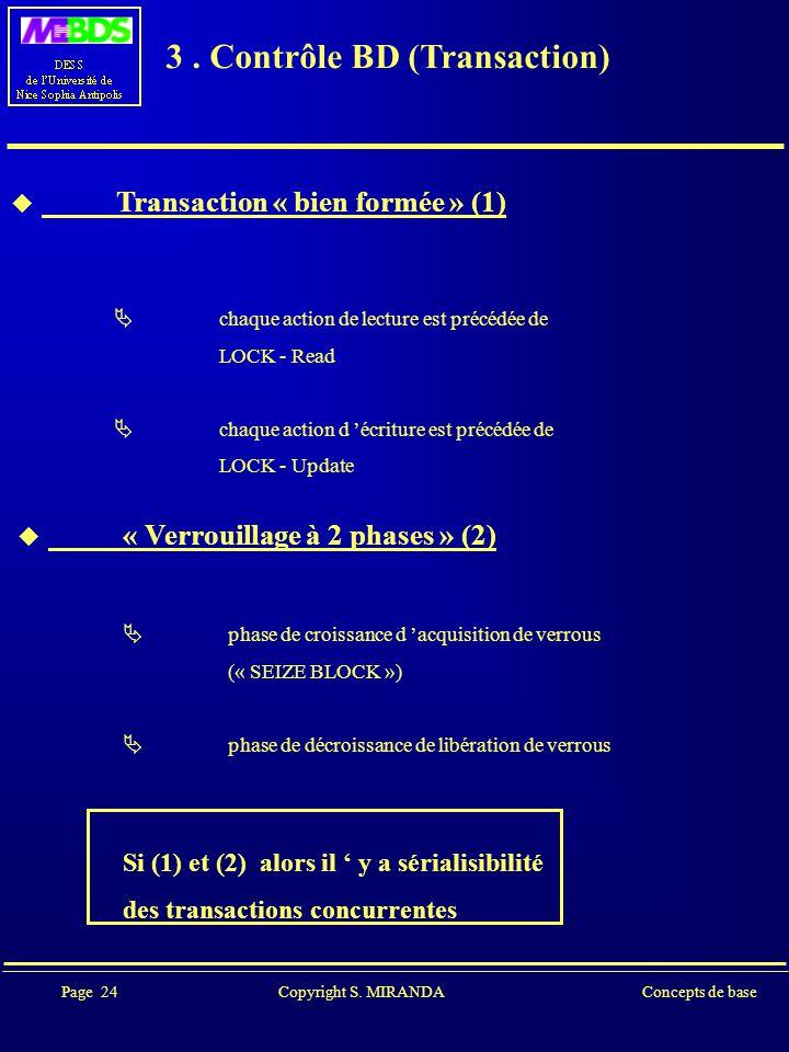 Page 24 Copyright S. MIRANDAConcepts de base 3.