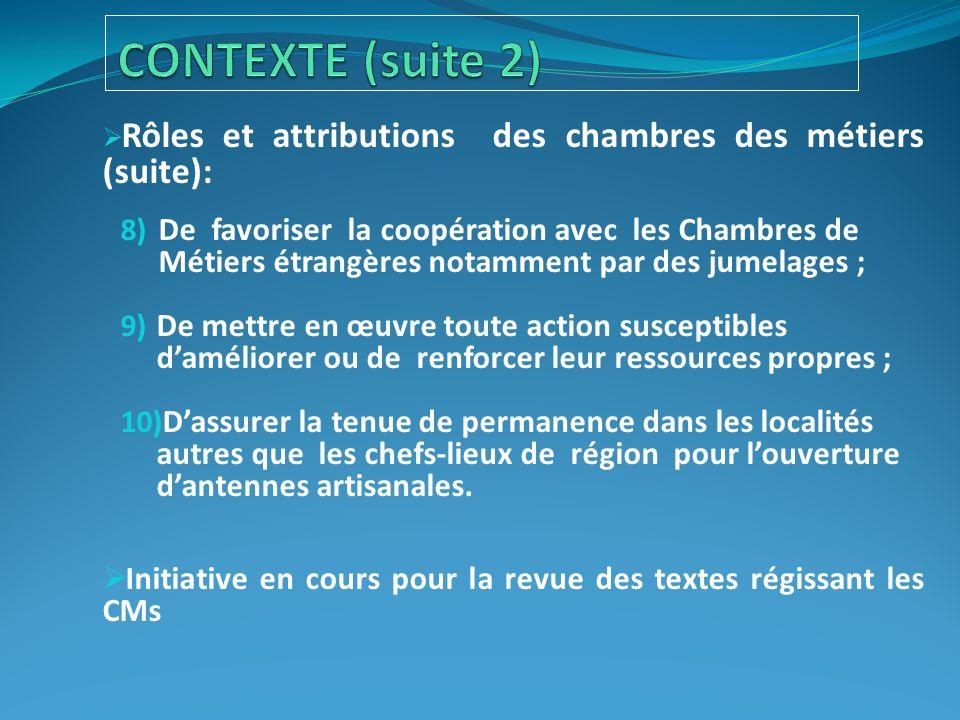  Rôles et attributions des chambres des métiers (suite): 8) De favoriser la coopération avec les Chambres de Métiers étrangères notamment par des jum