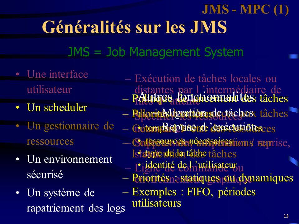 13 Généralités sur les JMS Une interface utilisateur Un scheduler Un gestionnaire de ressources Un environnement sécurisé Un système de rapatriement d