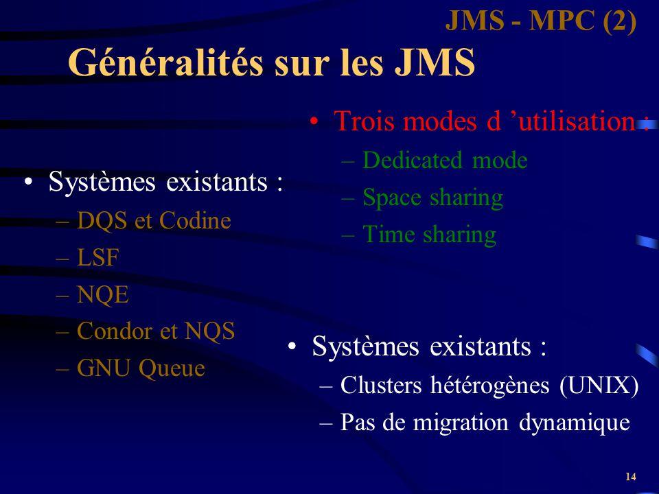 14 Généralités sur les JMS Trois modes d 'utilisation : –Dedicated mode –Space sharing –Time sharing JMS - MPC (2) Systèmes existants : –DQS et Codine