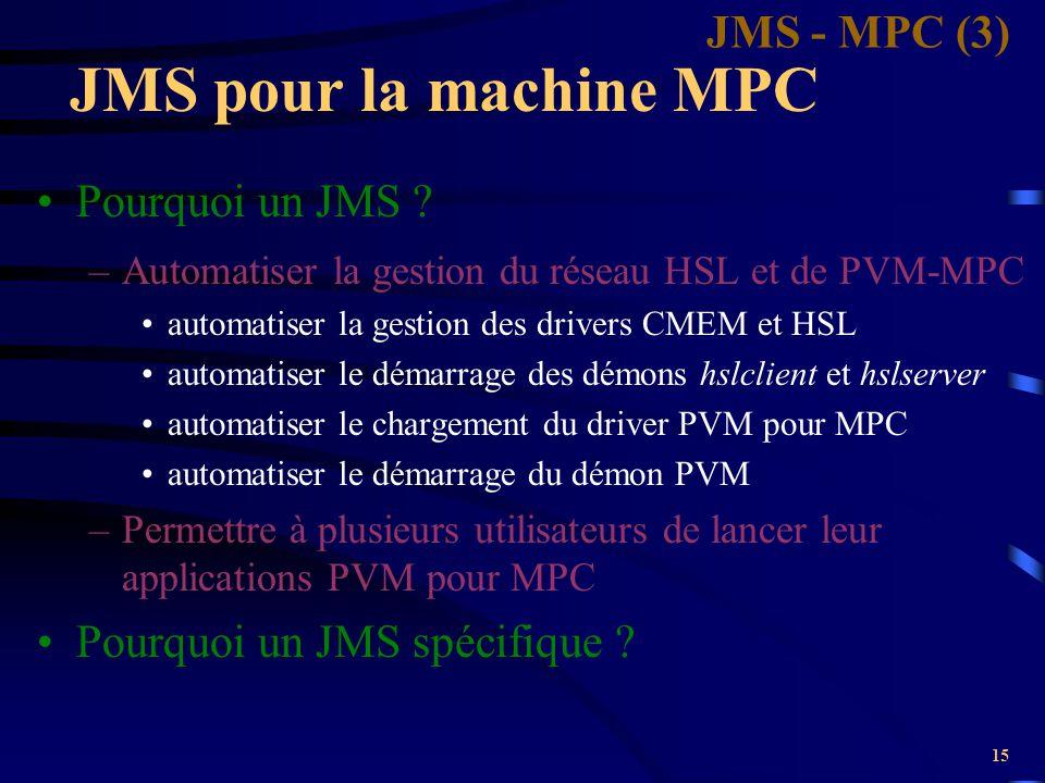 15 JMS pour la machine MPC Pourquoi un JMS ? –Automatiser la gestion du réseau HSL et de PVM-MPC automatiser la gestion des drivers CMEM et HSL automa