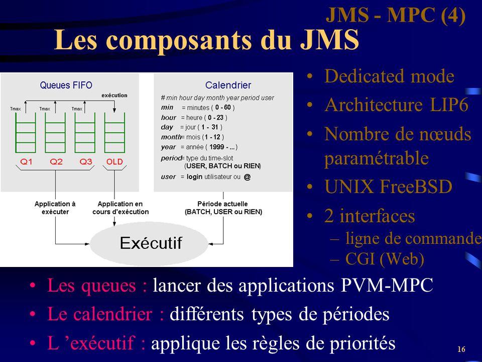 16 Les composants du JMS Dedicated mode Architecture LIP6 Nombre de nœuds paramétrable UNIX FreeBSD 2 interfaces –ligne de commande –CGI (Web) JMS - M