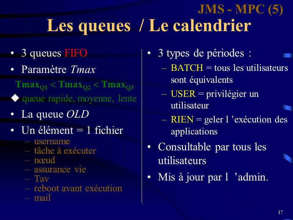 17 Les queues / Le calendrier 3 queues FIFO Paramètre Tmax Tmax Q1  Tmax Q2  Tmax Q3  queue rapide, moyenne, lente La queue OLD Un élément = 1 fich