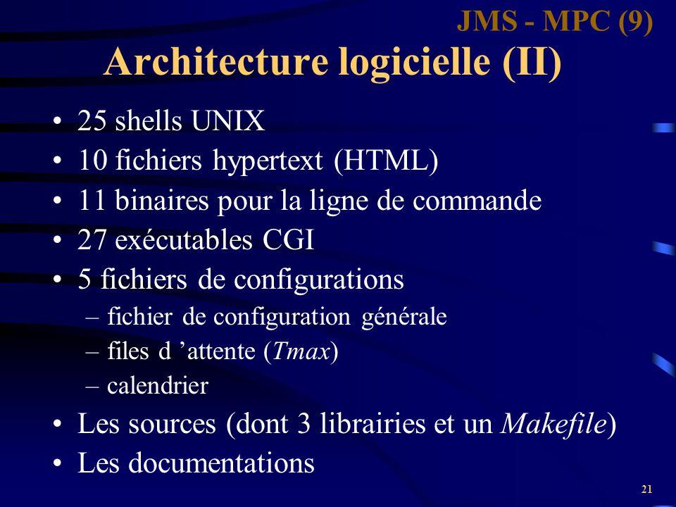 21 Architecture logicielle (II) 25 shells UNIX 10 fichiers hypertext (HTML) 11 binaires pour la ligne de commande 27 exécutables CGI 5 fichiers de con
