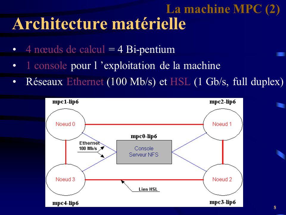 8 Architecture matérielle 4 nœuds de calcul = 4 Bi-pentium 1 console pour l 'exploitation de la machine Réseaux Ethernet (100 Mb/s) et HSL (1 Gb/s, fu