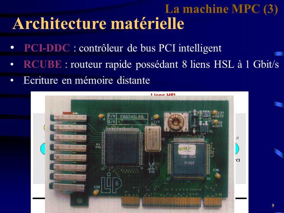 9 PCI-DDC : contrôleur de bus PCI intelligent RCUBE : routeur rapide possédant 8 liens HSL à 1 Gbit/s Ecriture en mémoire distante Architecture matéri