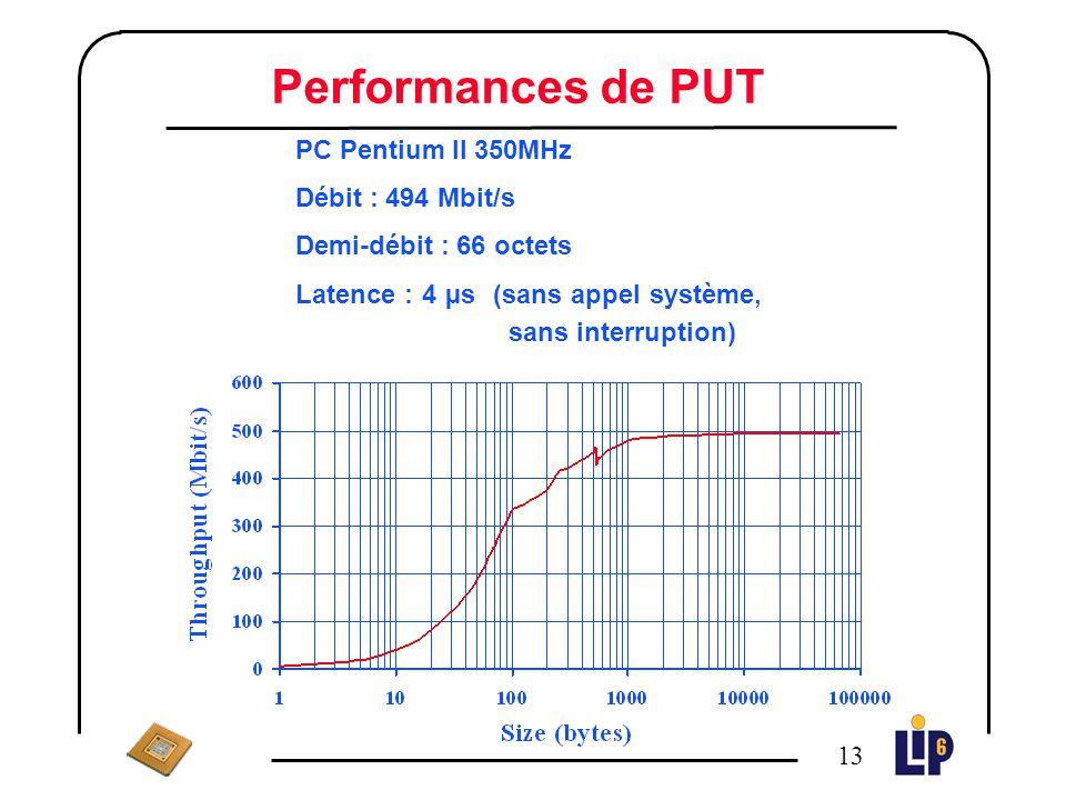 12 PUT : la couche de communication bas-niveau n Supportée par les Unix standards : FreeBSD / Linux n Stratégie zéro-copie n Fournit une API noyau sim