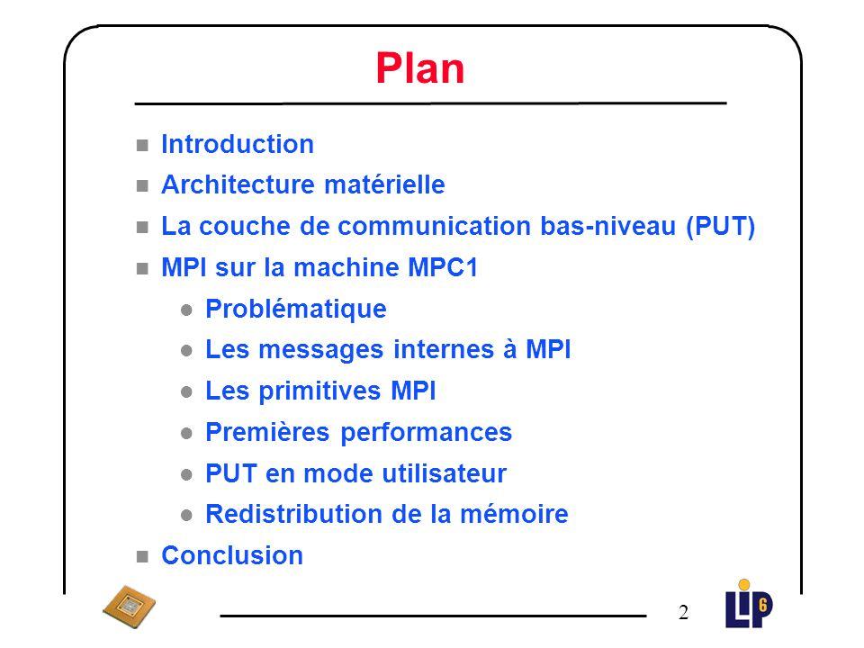 La machine parallèle MPC1 Hardware, protocoles et performances University P. & M. Curie (PARIS) Laboratoire d'Informatique de PARIS6 Olivier Glück