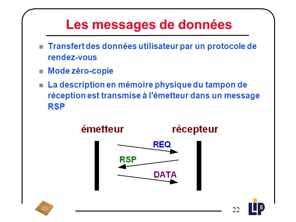 21 Les messages de contrôle n Transfert d'une information de contrôle (REQ, RSP, CRDT) ou de données utilisateur (SHORT) n Utilisation de tampons cont