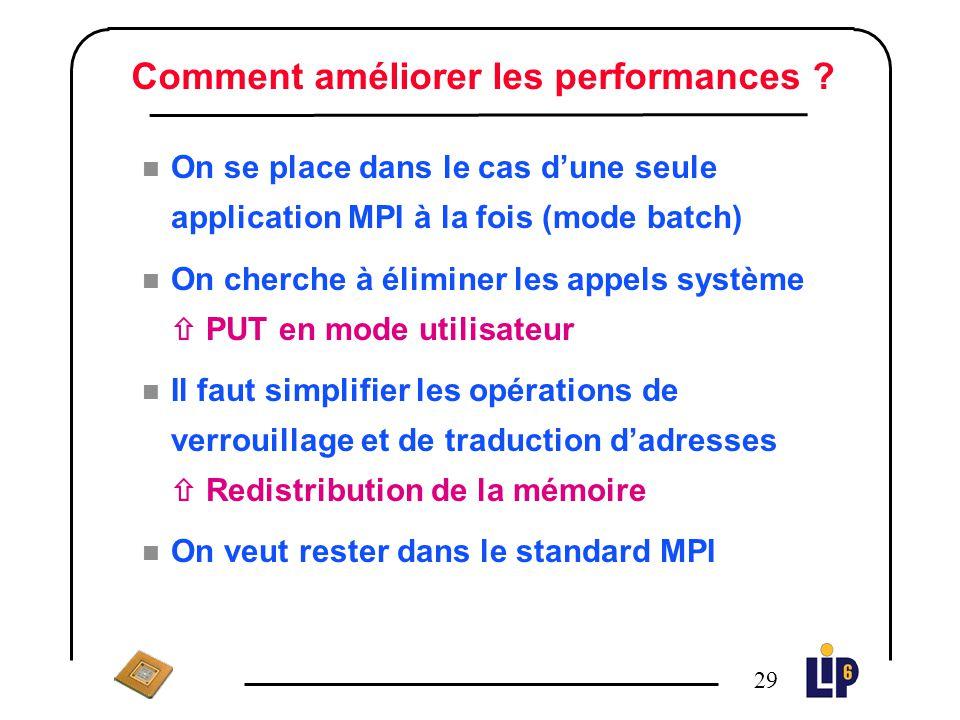 28 Performances MPI (3)
