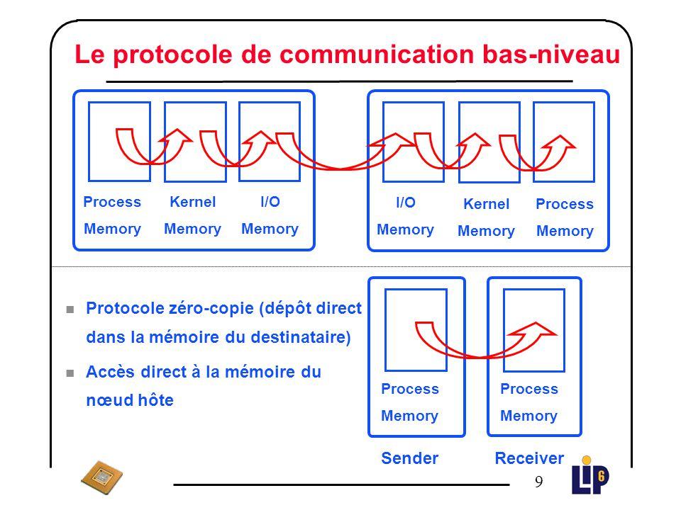 8 Le matériel Le lien HSL (1 Gbit/s) n Câble coaxial, lien série, point à point, full-duplex n Les données sont encodées sur 12 bits n Contrôle de flu