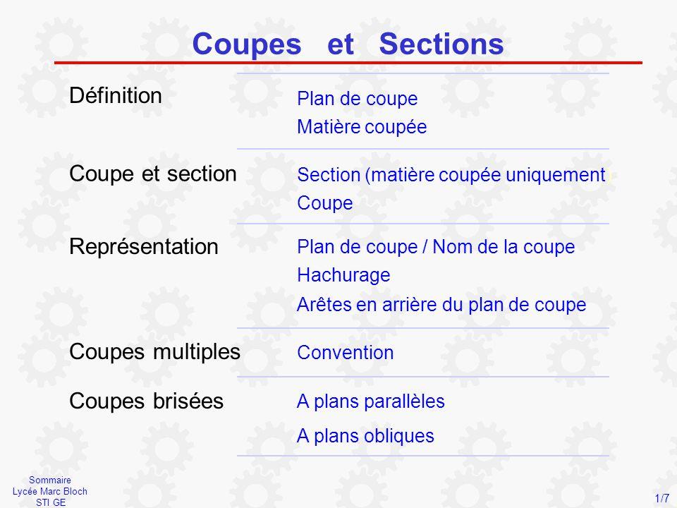 Sommaire Lycée Marc Bloch STI GE Coupes et Sections Définition Plan de coupe Matière coupée Coupe et section Section (matière coupée uniquement) Coupe