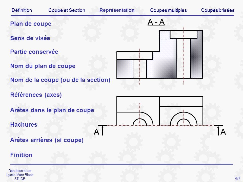 Représentation Lycée Marc Bloch STI GE Plan de coupe 4/7 AA Sens de visée Nom du plan de coupe Nom de la coupe (ou de la section) Hachures Arêtes arri