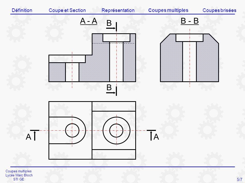 Coupes multiples Lycée Marc Bloch STI GE 5/7 AA A - AB - B B B DéfinitionCoupe et SectionReprésentationCoupes briséesCoupes multiples