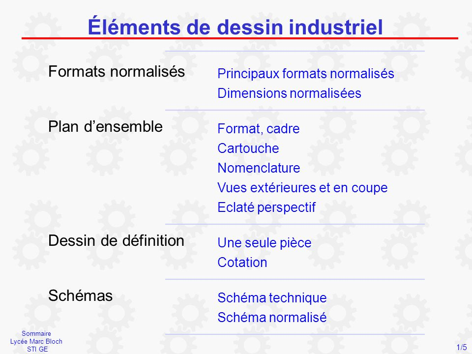 Formats normalisés Lycée Marc Bloch STI GE Dimensions normalisées Principaux formats normalisés A0 A1 A2 A3 A4 FormatLongueurLargeurSurfaceRmq.