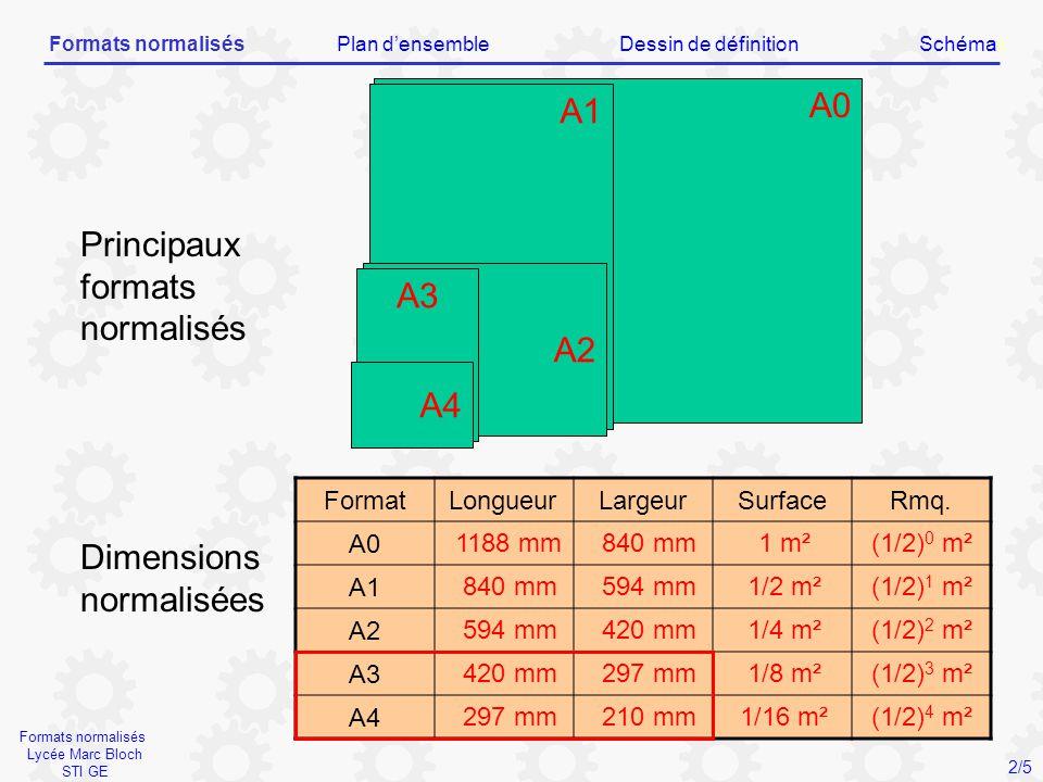Formats normalisés Lycée Marc Bloch STI GE Dimensions normalisées Principaux formats normalisés A0 A1 A2 A3 A4 FormatLongueurLargeurSurfaceRmq. A0 A1