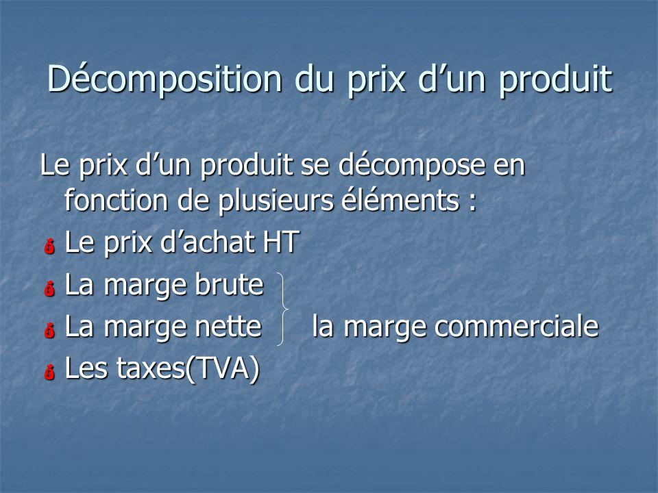 Décomposition du prix d'un produit Le prix d'un produit se décompose en fonction de plusieurs éléments :  Le prix d'achat HT  La marge brute  La marge nette la marge commerciale  Les taxes(TVA)