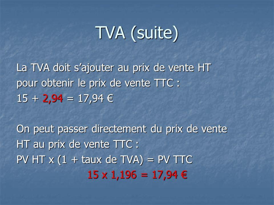 TVA (suite) La TVA doit s'ajouter au prix de vente HT pour obtenir le prix de vente TTC : 15 + 2,94 = 17,94 € On peut passer directement du prix de vente HT au prix de vente TTC : PV HT x (1 + taux de TVA) = PV TTC 15 x 1,196 = 17,94 €
