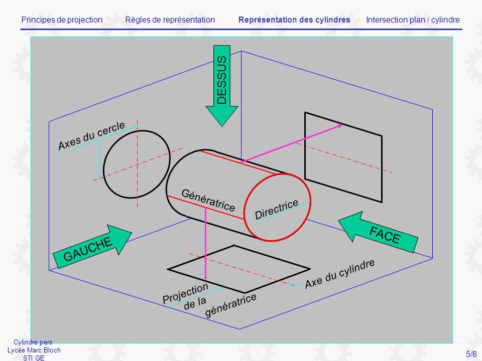 Cylindre pers Lycée Marc Bloch STI GE Principes de projectionRègles de représentationReprésentation des cylindresIntersection plan / cylindre Axes du cercle Directrice Projection de la génératrice Axe du cylindre Génératrice DESSUS FACE GAUCHE 5/8
