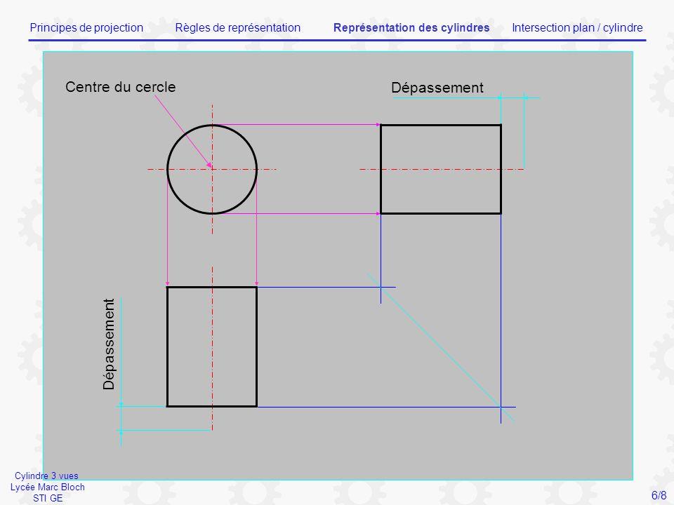 Cylindre 3 vues Lycée Marc Bloch STI GE Principes de projectionRègles de représentationReprésentation des cylindresIntersection plan / cylindre Dépassement Centre du cercle 6/8