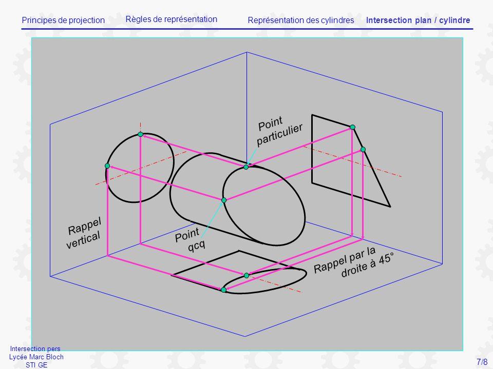 Intersection pers Lycée Marc Bloch STI GE Principes de projection Règles de représentation Représentation des cylindresIntersection plan / cylindre Po