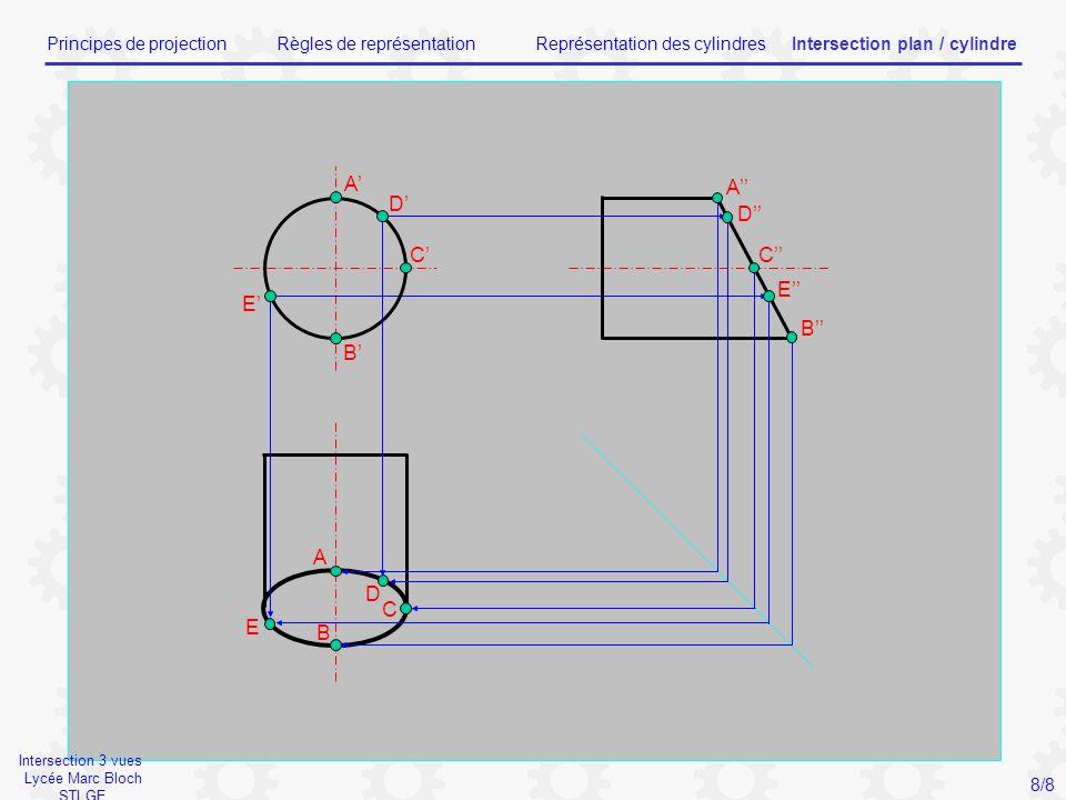 Intersection 3 vues Lycée Marc Bloch STI GE Principes de projectionRègles de représentationReprésentation des cylindresIntersection plan / cylindre A' D' C' B' E' E'' A'' D'' C'' B'' B E A D C 8/8