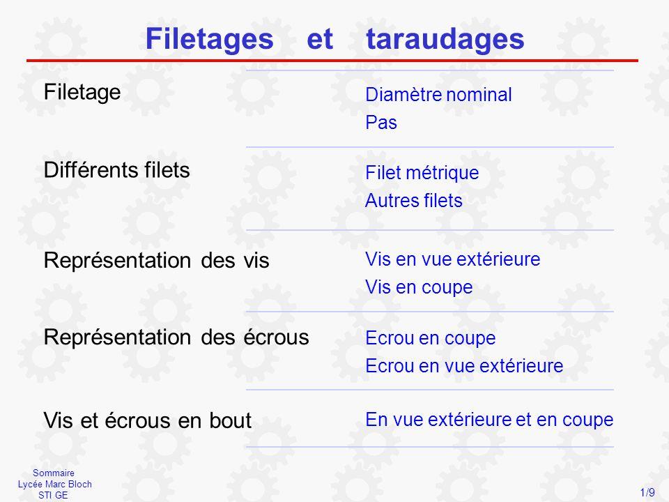 Sommaire Lycée Marc Bloch STI GE Filetages et taraudages Filetage Diamètre nominal Pas Différents filets Filet métrique Autres filets Vis en vue extér