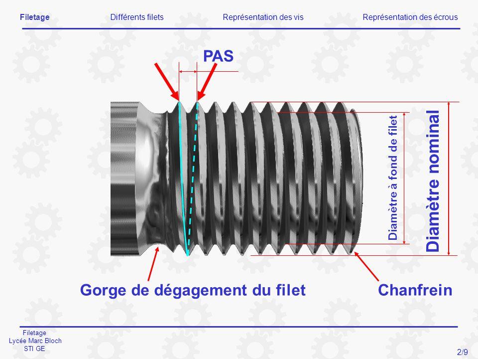 Filetage Lycée Marc Bloch STI GE PAS Diamètre à fond de filet Diamètre nominal Gorge de dégagement du filetChanfrein FiletageDifférents filetsReprésen