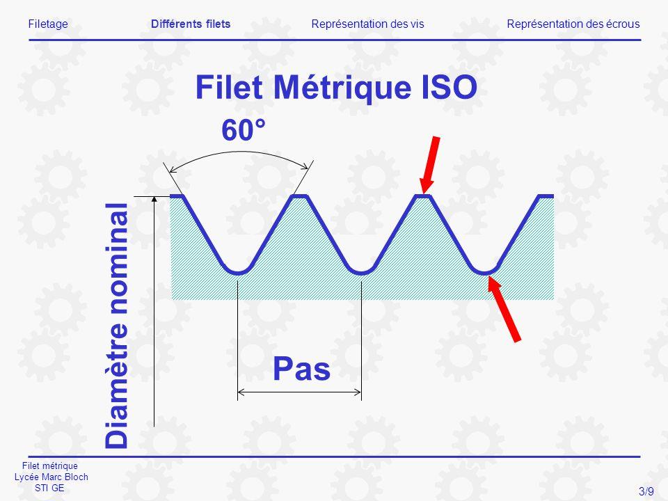 Filet métrique Lycée Marc Bloch STI GE Filet Métrique ISO Pas Diamètre nominal 60° FiletageDifférents filetsReprésentation des visReprésentation des é