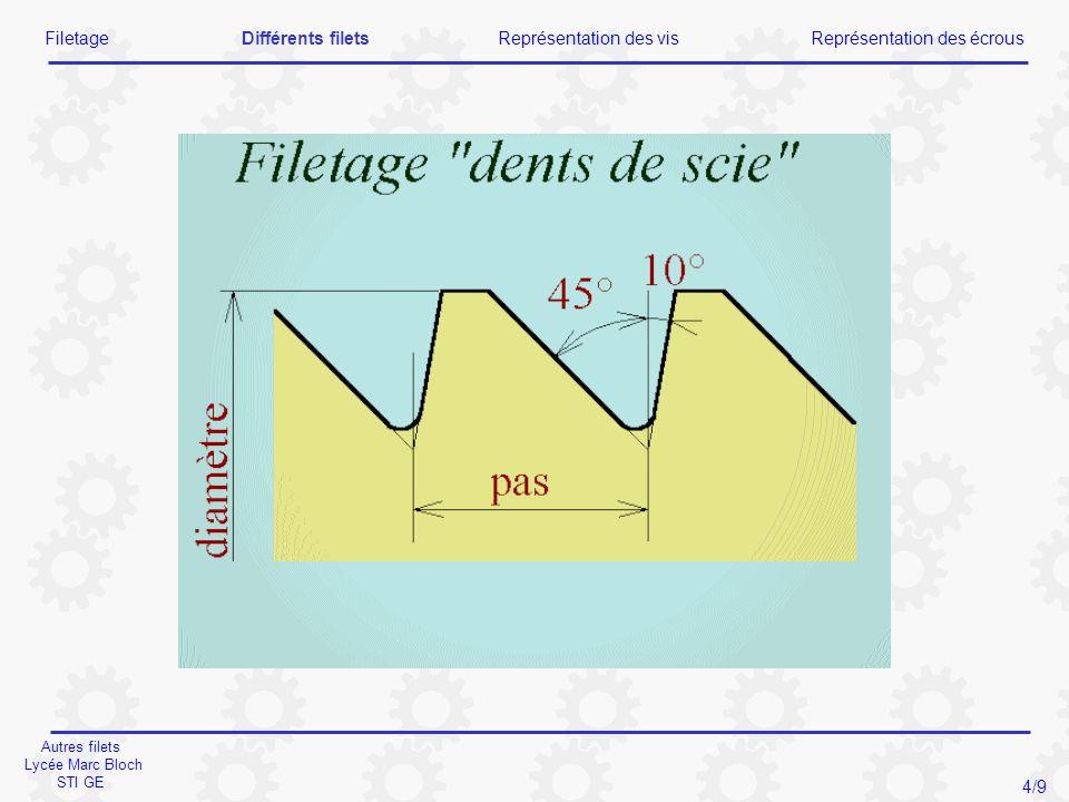Autres filets Lycée Marc Bloch STI GE FiletageDifférents filetsReprésentation des visReprésentation des écrous 4/9