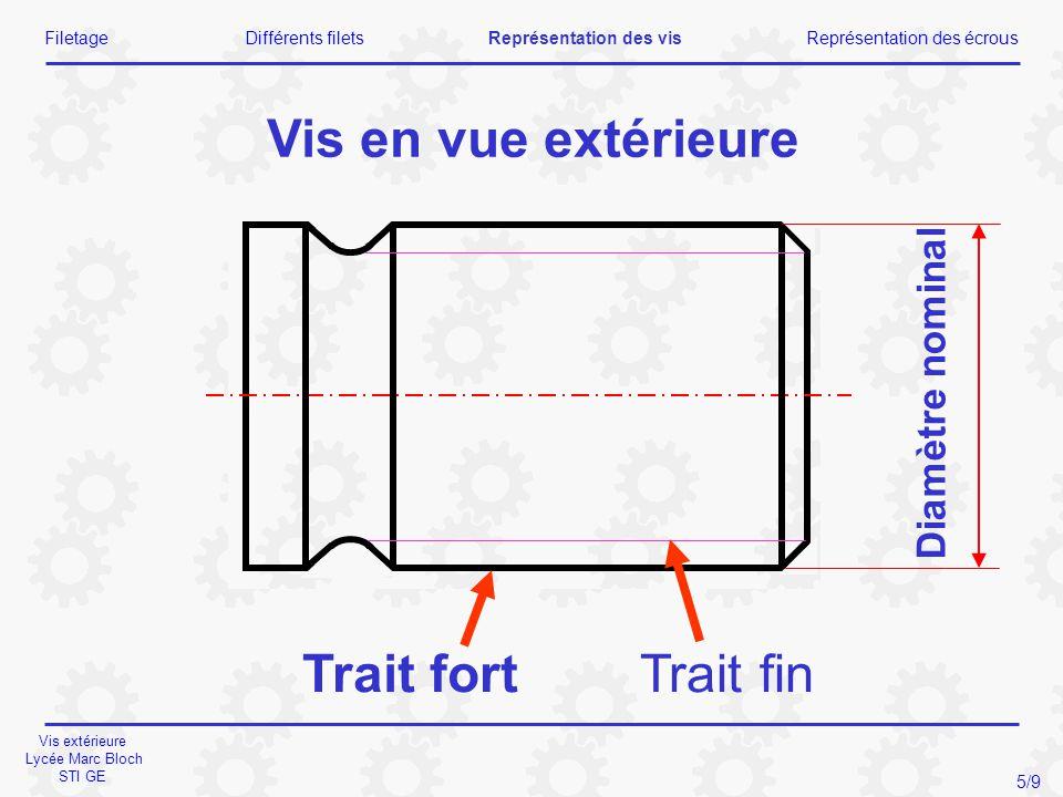 Vis extérieure Lycée Marc Bloch STI GE Vis en vue extérieure FiletageDifférents filetsReprésentation des visReprésentation des écrous 5/9 Trait fortTr