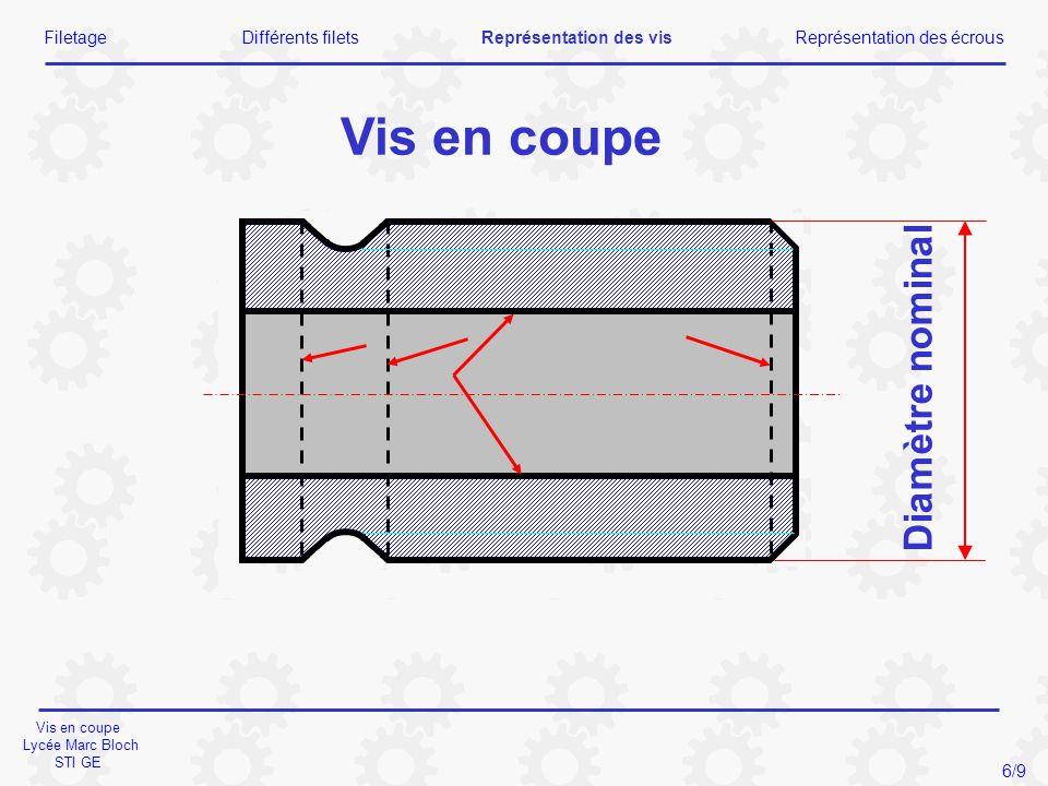 Vis en coupe Lycée Marc Bloch STI GE Vis en coupe FiletageDifférents filetsReprésentation des visReprésentation des écrous 6/9 Diamètre nominal