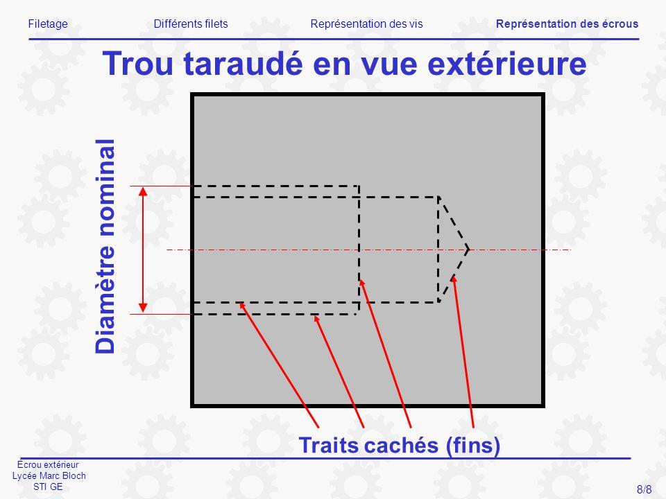 Écrou extérieur Lycée Marc Bloch STI GE Trou taraudé en vue extérieure Diamètre nominal FiletageDifférents filetsReprésentation des visReprésentation