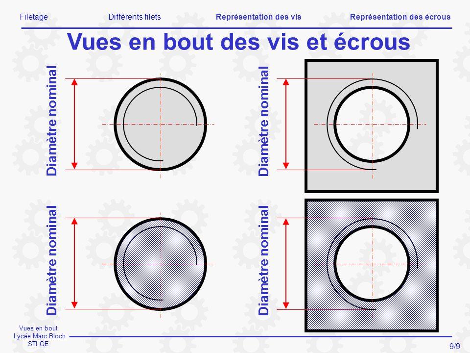 Vues en bout Lycée Marc Bloch STI GE Vues en bout des vis et écrous FiletageDifférents filetsReprésentation des visReprésentation des écrous Diamètre