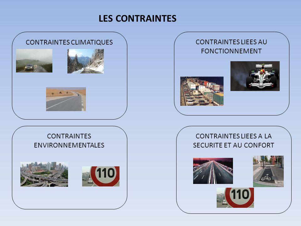 LES CONTRAINTES CONTRAINTES CLIMATIQUES CONTRAINTES LIEES AU FONCTIONNEMENT CONTRAINTES ENVIRONNEMENTALES CONTRAINTES LIEES A LA SECURITE ET AU CONFOR