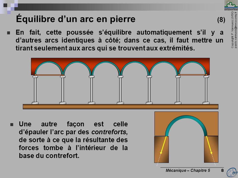 Copyright: P. Vannucci, UVSQ paolo.vannucci@meca.uvsq.fr ________________________________ Mécanique – Chapitre 5 8 Équilibre d'un arc en pierre (8) En