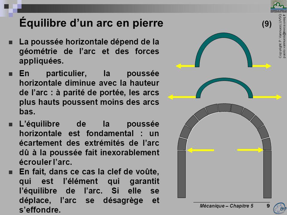 Copyright: P. Vannucci, UVSQ paolo.vannucci@meca.uvsq.fr ________________________________ Mécanique – Chapitre 5 9 Équilibre d'un arc en pierre (9) La