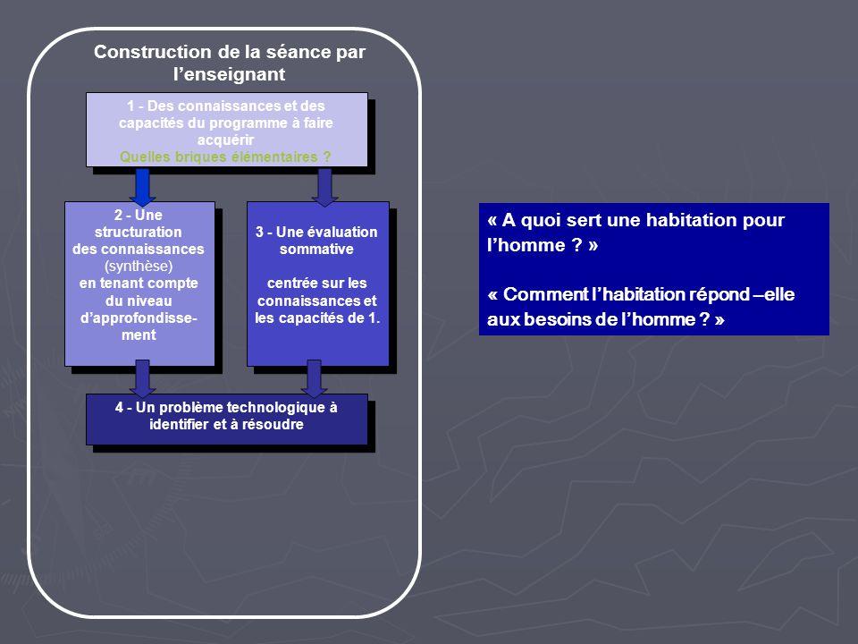 Construction de la séance par l'enseignant 1 - Des connaissances et des capacités du programme à faire acquérir Quelles briques élémentaires ? 1 - Des