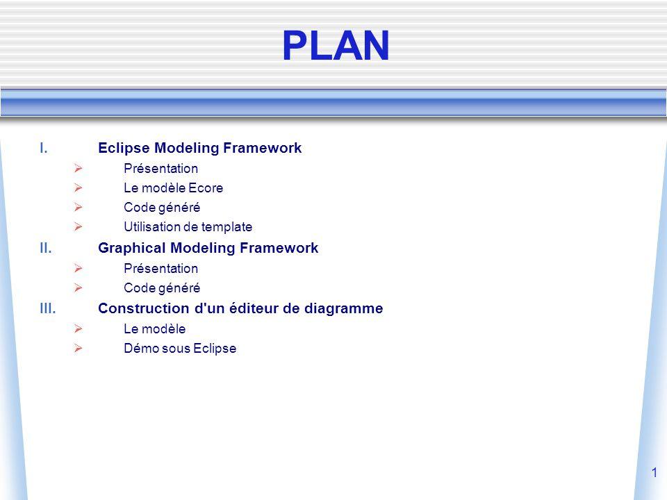 1 PLAN I. Eclipse Modeling Framework  Présentation  Le modèle Ecore  Code généré  Utilisation de template II.Graphical Modeling Framework  Présen