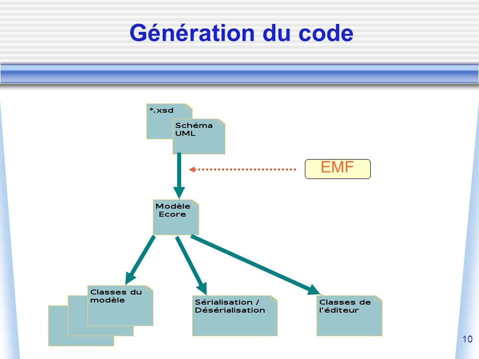 10 Génération du code EMF