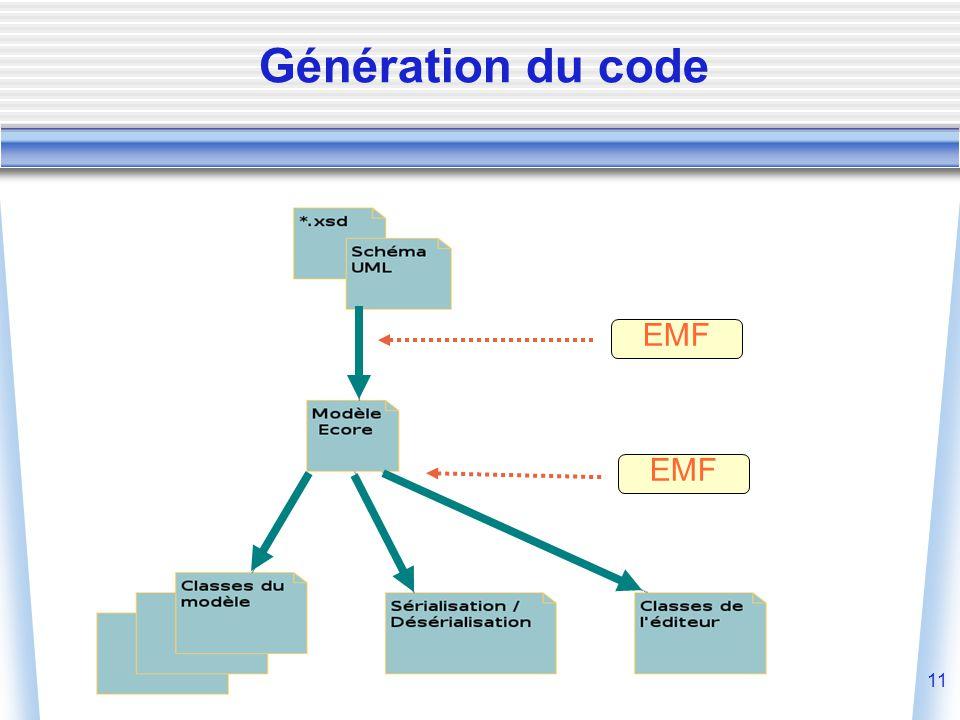 11 Génération du code EMF