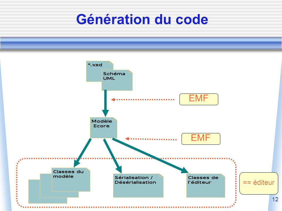 12 Génération du code EMF == éditeur