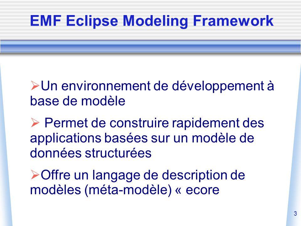 3  Un environnement de développement à base de modèle  Permet de construire rapidement des applications basées sur un modèle de données structurées  Offre un langage de description de modèles (méta-modèle) « ecore EMF Eclipse Modeling Framework