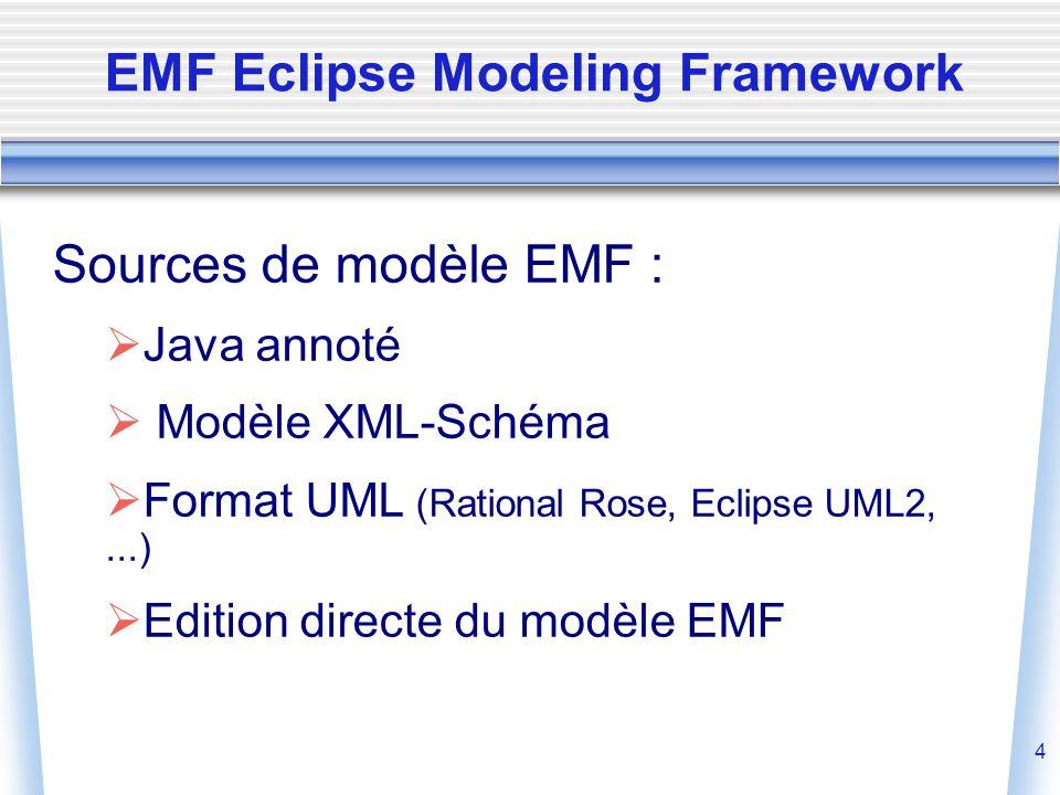 4 Sources de modèle EMF :  Java annoté  Modèle XML-Schéma  Format UML (Rational Rose, Eclipse UML2,...)  Edition directe du modèle EMF EMF Eclipse Modeling Framework